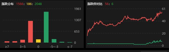 洪灏:美国股市继续暴跌。美国股市早就脱离了重力和根基面