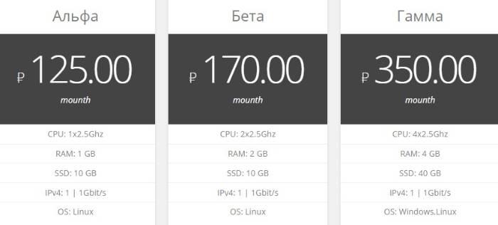 羊毛党之家 没有用过-Vdsprice:$11.7/年/1GB内存/10GB SSD空间/不限流量/1Gbps/KVM/新西伯利亚  https://yangmaodang.org