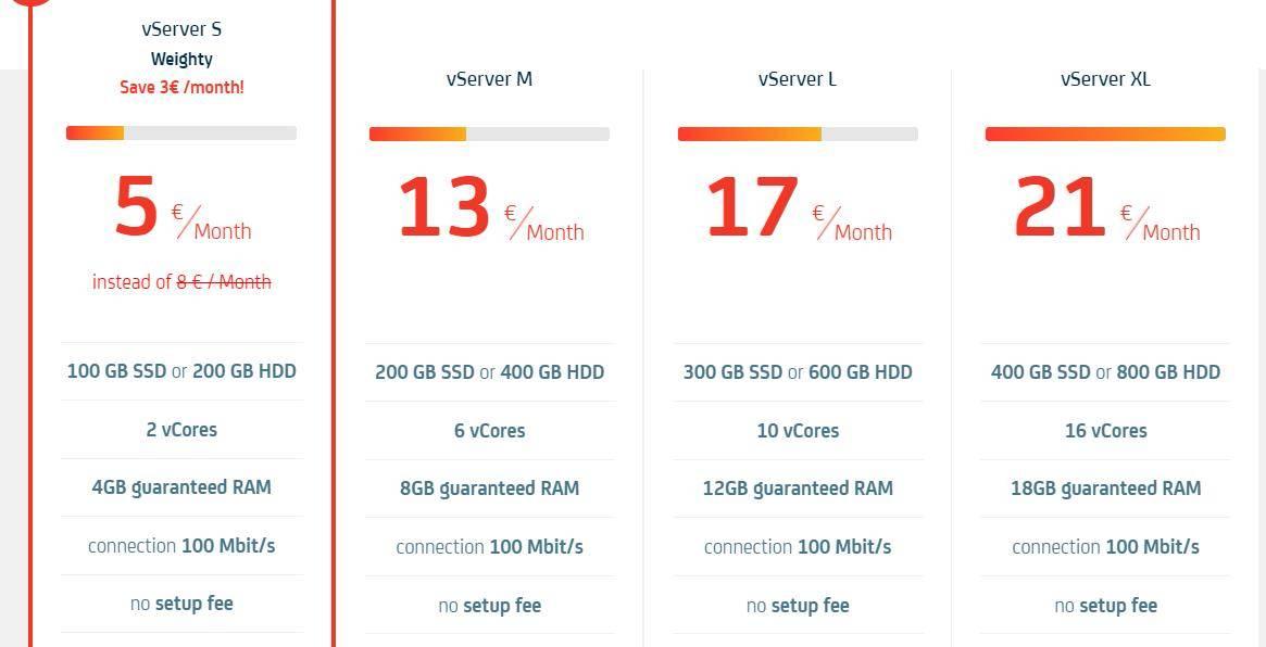 羊毛党之家 欧洲一般-Server4You:€5/月/4GB内存/100GB SSD空间/无限流量/100Mbps/法国/圣路易斯 https://yangmaodang.org