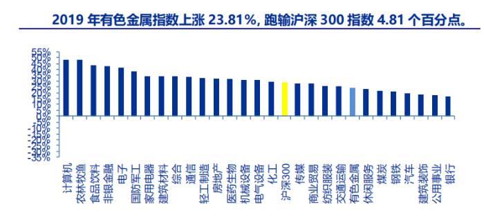 2019年7月經濟數據_2011年7月經濟數據