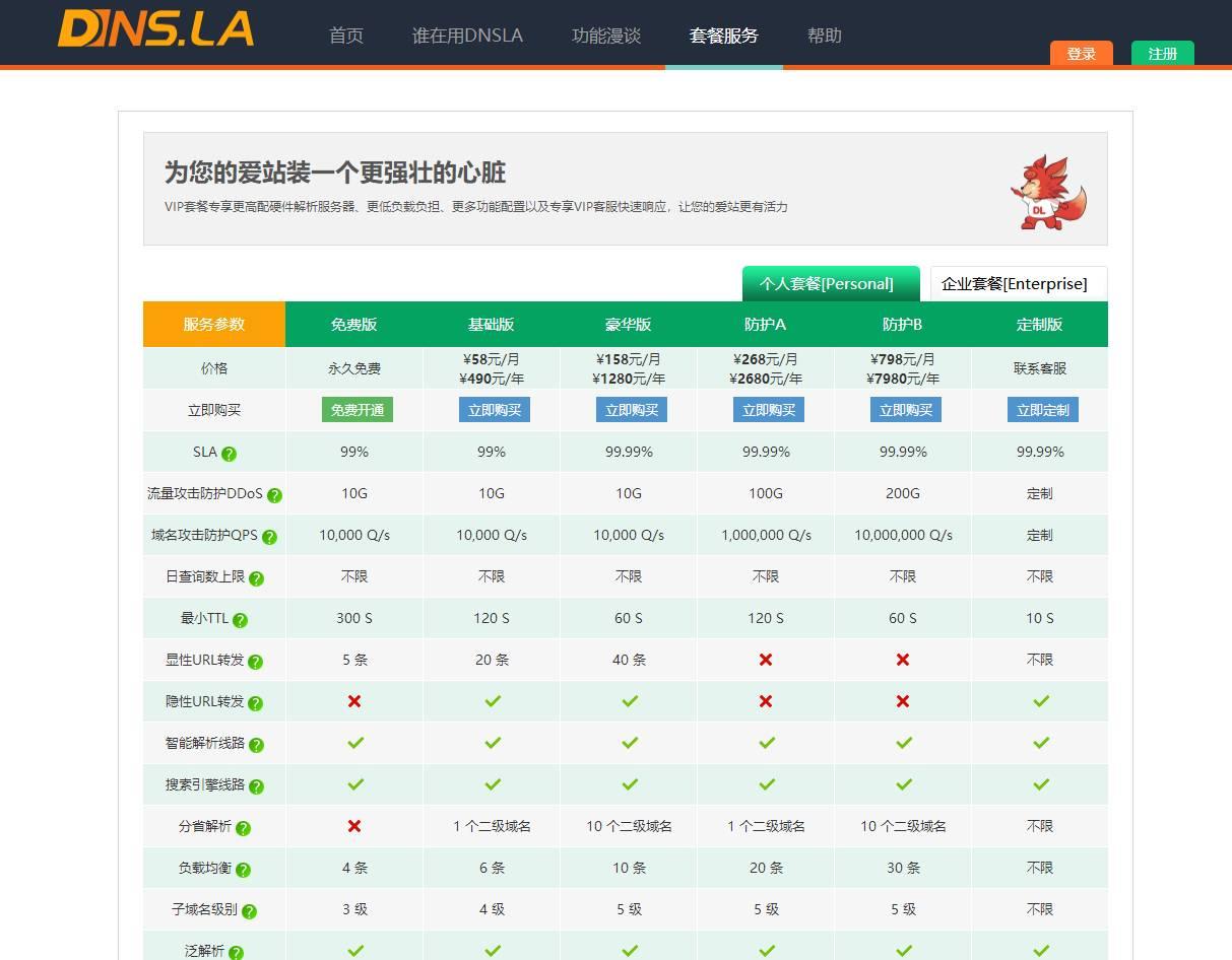 羊毛党之家 支持分线路(电信、联通、移动、国外等)解析的免费/收费DNS服务 https://yangmaodang.org