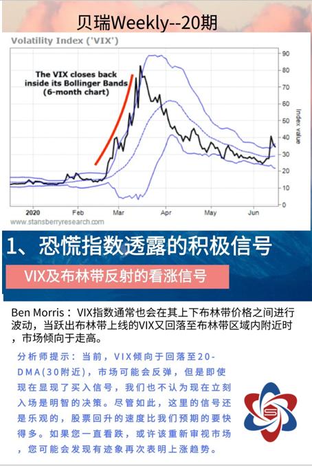 波动的美股、黄金市场让你心神不宁?五大量化数据呈现乐观|贝瑞Weekly