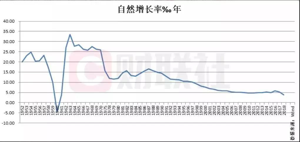 人口结构问题是什么_经济赶超中国,日欧国家集体陷入衰退,只因印度有这一 法