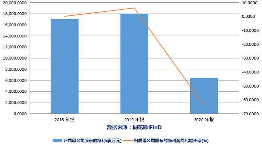 江苏传智教育股价涨幅较大收关注函 是否涉嫌内幕交易?